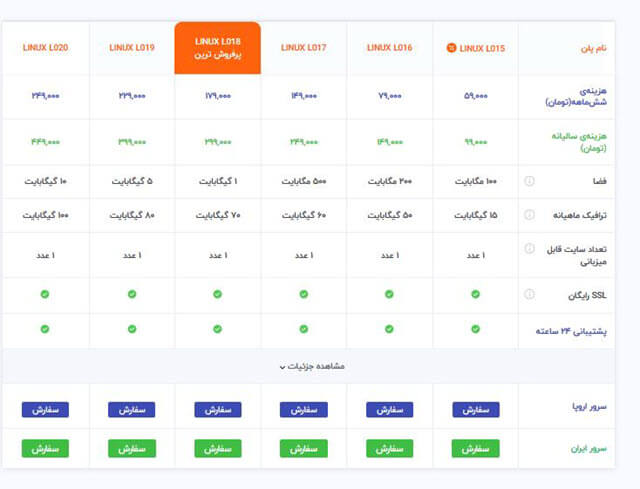 خرید هاست وردپرس شرکت ایران سرور