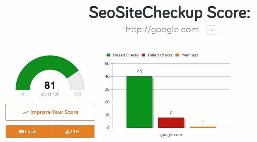 بررسی و بررسی سئو سایت وردپرس در seo site checkup